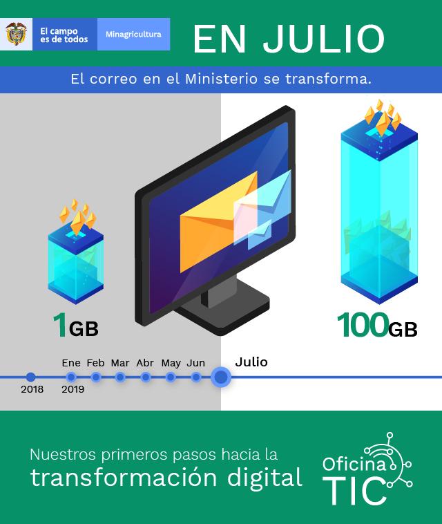 Prensa2015